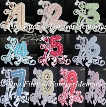 Flourished Number Set, SVG, MTC, SCAL, CAMEO, CRICUT, ScanNCut